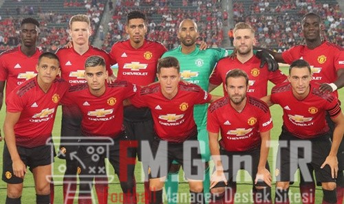 Photo of FM19 – 4-1-4-1 Manchester United Taktiği